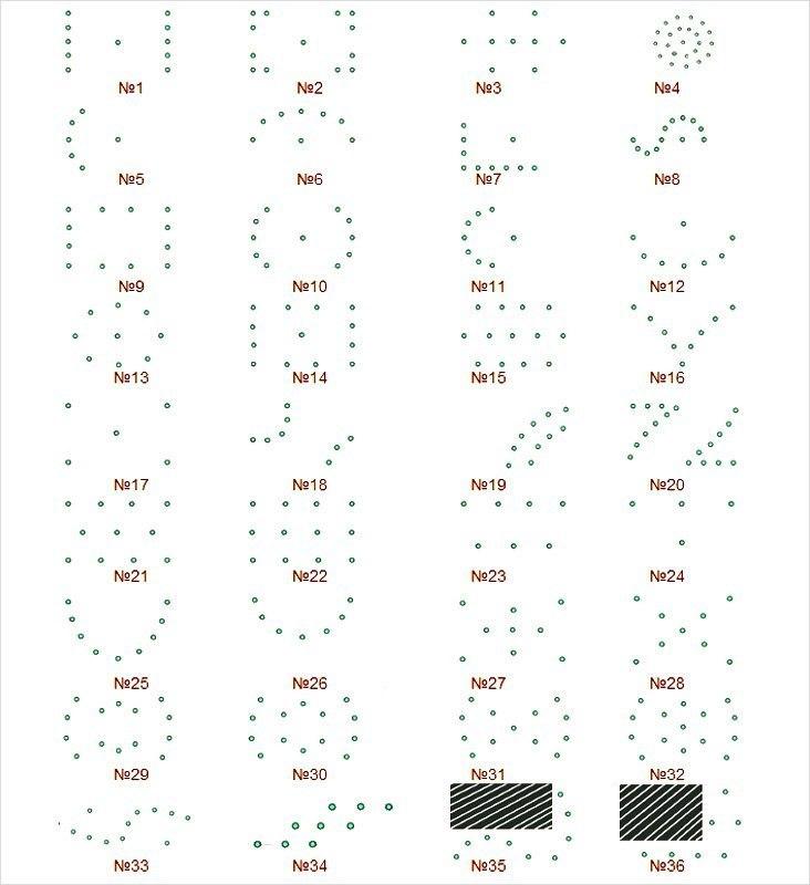 Схема потолочных светильников